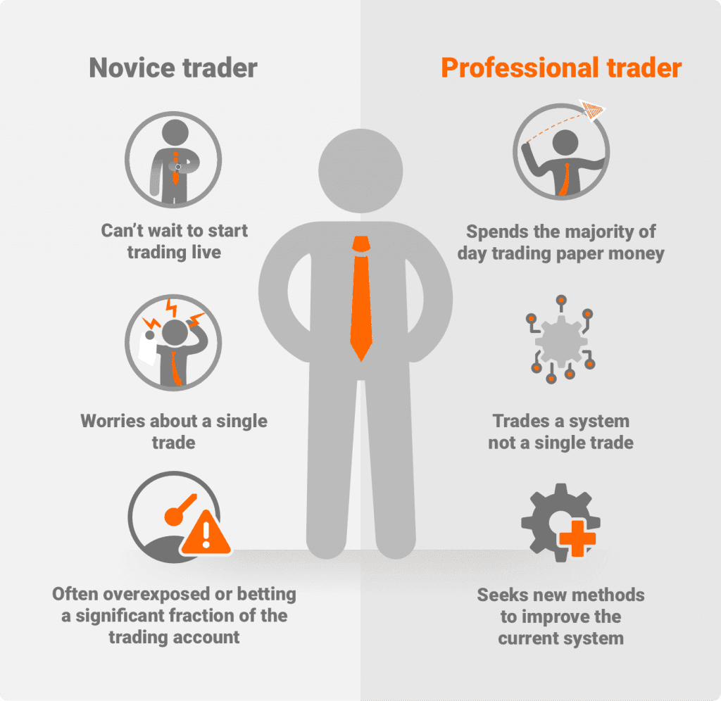 what is paper trading