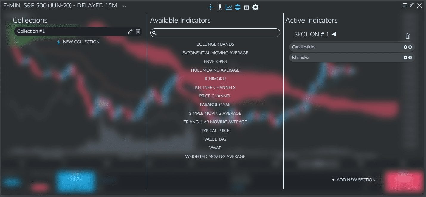 Available Indicators